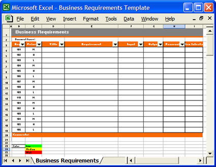 Business Rules Vs. Business Requirements (Features) in Best Business Plan Template Reviews
