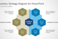 Business Strategy Diagram For Powerpoint – Slidemodel inside Business Process Modeling Template