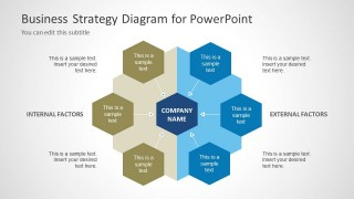 Business Strategy Diagram For Powerpoint - Slidemodel inside Business Process Modeling Template