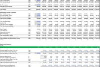 Cafe Business Plan Financial Model Excel Template pertaining to Franchise Business Model Template