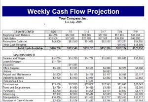 Cash Flow Template | Cash Flow Projection Template inside Quality Microsoft Business Templates Small Business