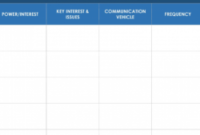 Change Management Stakeholder Analysis Template throughout It Business Impact Analysis Template