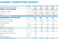 Channel Marketing Budget Template intended for Marketing Plan For Small Business Template