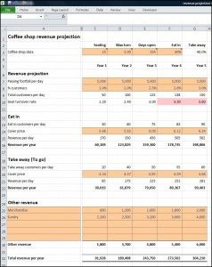 Coffee Shop Revenue Projection | Coffee Shop, Starting A intended for Bookstore Business Plan Template