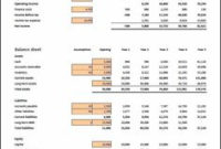 Coffee Shop Revenue Projection | Revenue Projections with Financial Plan Template For Startup Business