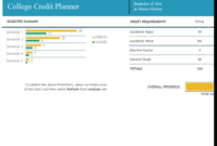 College Credit Planner with Planning Session Agenda Template