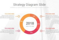 Concept Free Powerpoint Presentation Template – Free intended for Best Ppt Templates For Business Presentation Free Download