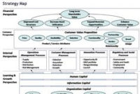 Construction Organizational Chart Template | Organisation with Business Capability Map Template