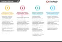 Content Strategy Framework Example | Webframes for Unique Business Plan Framework Template