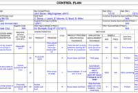 Control Plan Example   How To Plan, Business Template regarding Business Process Improvement Plan Template