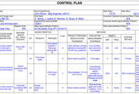 Control Plan Example | How To Plan, Business Template within One Page Business Plan Template Word