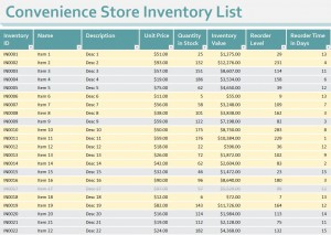 Convenience Store Inventory List Template throughout Business Hours Template Word