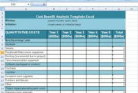Cost Breakdown Template Excel : Free Excel Spreadsheet within Business Costing Template