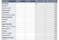Cow Breeding Calender | Dexter Cattle Gestational Chart for Free Agriculture Business Plan Template