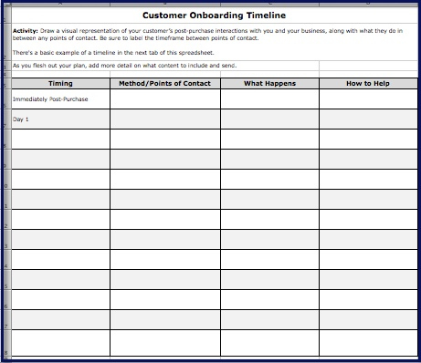 Customer Onboarding: After The Sale with regard to Customer Service Business Plan Template