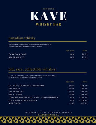 Customize 72+ Bar Menus Templates Online - Canva intended for Unique Wine Bar Business Plan Template