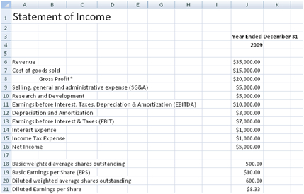 Daily Income And Expense Excel Sheet regarding New Financial Statement For Small Business Template