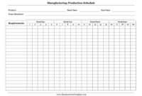 Daily Production Report Template Word Format – Trainingable in Business Review Report Template