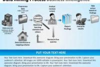 Data Mining Process Business Intelligence Powerpoint within Business Intelligence Powerpoint Template