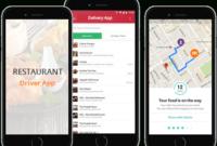 Deliver The Food Instantly With Food Delivery Apps – Real intended for Best Food Delivery Business Plan Template