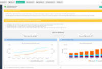 Department Dashboards Archives | Clearpoint Strategy with Fresh Business Paln Template