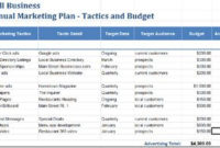Detailed Marketing Plans Calendar Budgeting – Google in Consulting Business Plan Template Free