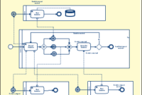 Diagram Maker | Online Diagram Software | Creately pertaining to Business Process Modeling Template