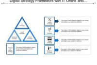 Digital Marketing Strategy Powerpoint Templates within Business Plan Framework Template