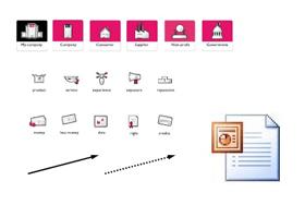 Digital Templates - Board Of Innovation regarding Unique Canvas Business Model Template Ppt