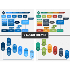 E Commerce Powerpoint Templates – Ppt Slides | Sketchbubble With Ecommerce Website Business Plan Template
