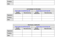 Editable Manufacturing Contingency Plan Template – Fill inside Quality Business Rules Template Word