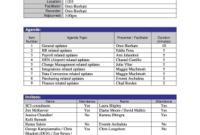 Editable Optum Authorized Representative Form Commercial with regard to Weekly Team Meeting Agenda Template