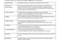 Employee Evaluation Samples pertaining to Business Process Evaluation Template