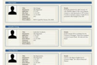 Employee Profile Template | Employee Profile Form Template for Quality Company Profile Template For Small Business