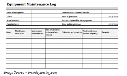 Equipment Maintenance Log Template: 20+ Free Templates In throughout New Business Review Report Template