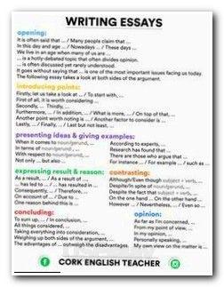 #Essay #Wrightessay Grade 6 Essay Topics, Process Paper in Business Process Narrative Template