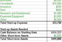 Estimating Realistic Startup Costs | Bplans regarding Budget Template For Startup Business