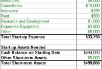 Estimating Realistic Startup Costs | Small Business Plan within Business Plan For A Startup Business Template