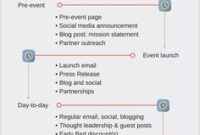 Event Checklist Template – 12+ Free Word, Excel, Pdf pertaining to Basic Business Website Template