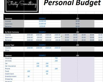 Excel Template | Etsy in New Etsy Business Plan Template
