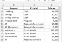 Excel Templates: Trial Balance Excel Template in Business Balance Sheet Template Excel