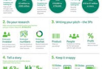 Executive Summary Template 2 … | Templates | Execu… throughout Best Business Idea Pitch Template