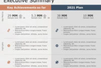 Executive Summary Templates   Executive Summary Slides throughout Best Executive Summary Of A Business Plan Template