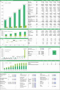 Executive_Summary_Restaurant_Chain | Efinancialmodels inside Business Value Assessment Template