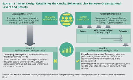 Exhibit | Disruptive Technology, Business Strategy, Leadership with regard to Fresh Business Reorganization Plan Template
