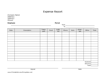 Expense Report Template regarding Quality Free Document Templates For Business