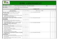 Farm Safety Action Plan – Australian Centre For regarding Agriculture Business Plan Template Free