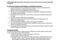 Fillable Memorandum Of Understanding Template Between Two pertaining to Fresh Template For Memorandum Of Understanding In Business