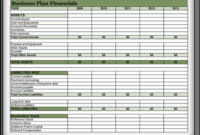 Financial Business Plan Template – 3+ Excel, Pdf, Open with Marketing Plan For Small Business Template
