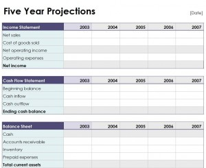 Financial Planning Worksheet   Financial Planning Spreadsheet in Business Plan Financial Projections Template Free